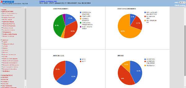 pmweb-software